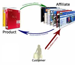 Affiliate marketing forums can really help affiliates